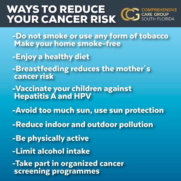 Internal medicine ways to reduce cancer risk
